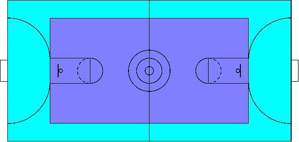 Misconceptions about futsal ffv futsal sportstg for Average basketball court size