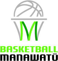 Palmerston North Basketball Association